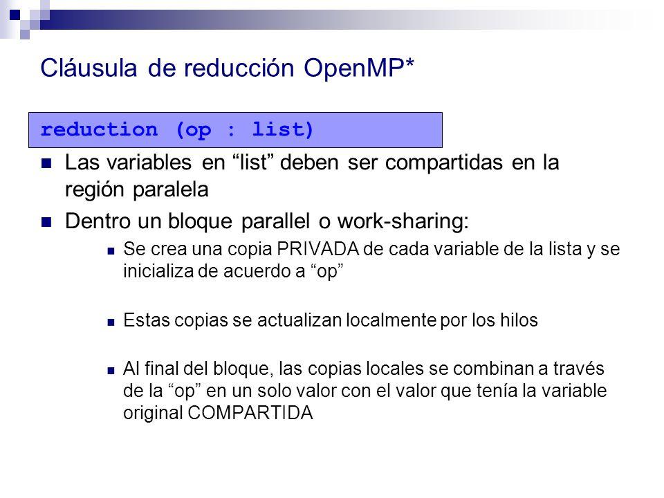 Cláusula de reducción OpenMP* reduction (op : list) Las variables en list deben ser compartidas en la región paralela Dentro un bloque parallel o work