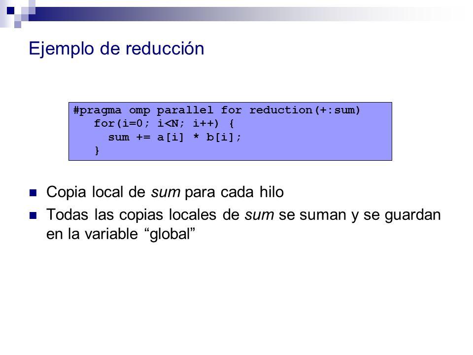 Ejemplo de reducción Copia local de sum para cada hilo Todas las copias locales de sum se suman y se guardan en la variable global #pragma omp paralle