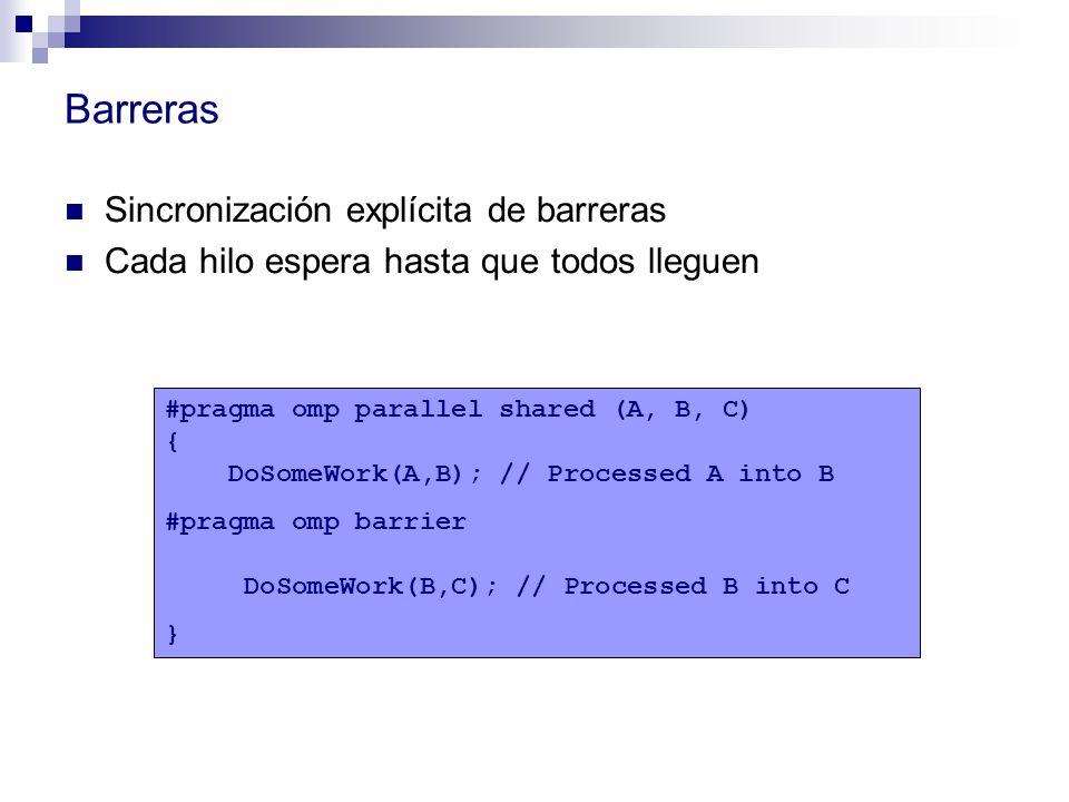 Barreras Sincronización explícita de barreras Cada hilo espera hasta que todos lleguen #pragma omp parallel shared (A, B, C) { DoSomeWork(A,B); // Pro