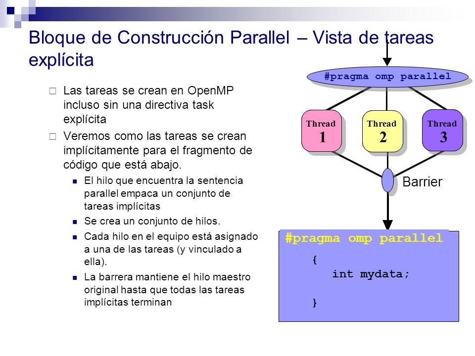 Bloque de Construcción Parallel – Vista de tareas explícita Las tareas se crean en OpenMP incluso sin una directiva task explícita Veremos como las ta