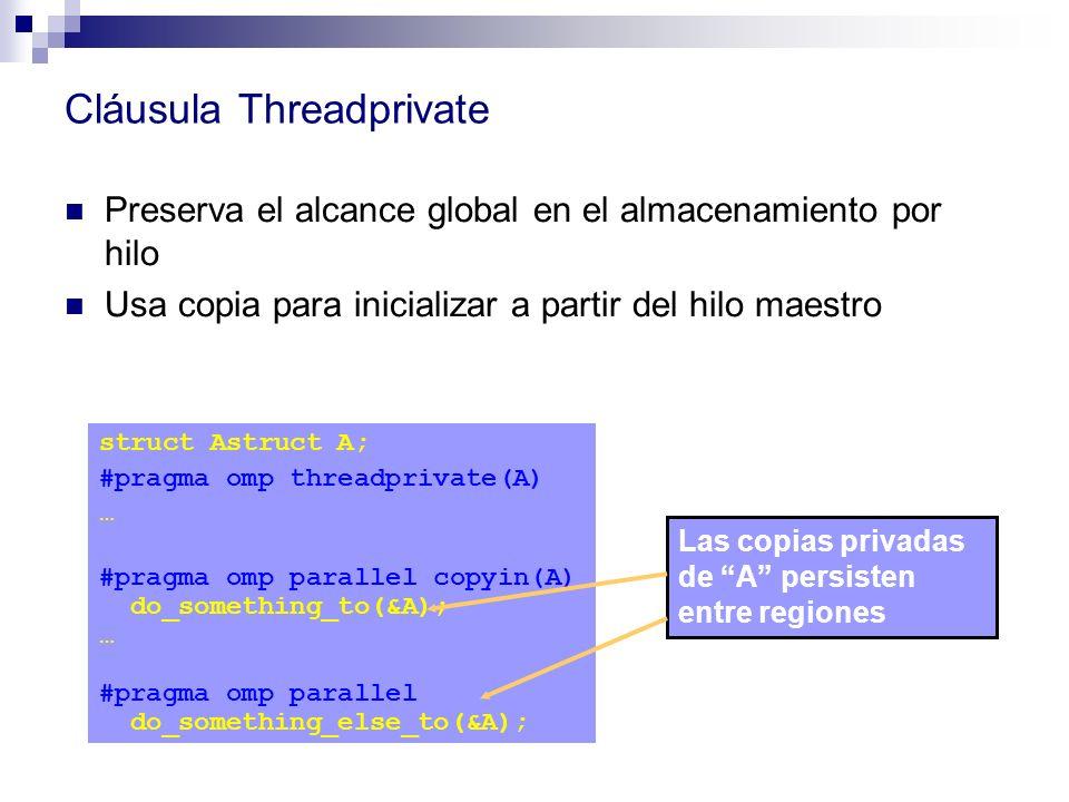 Cláusula Threadprivate Preserva el alcance global en el almacenamiento por hilo Usa copia para inicializar a partir del hilo maestro struct Astruct A;
