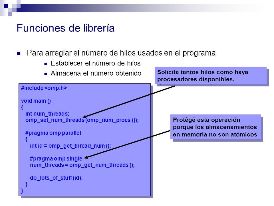 Funciones de librería Para arreglar el número de hilos usados en el programa Establecer el número de hilos Almacena el número obtenido #include void m