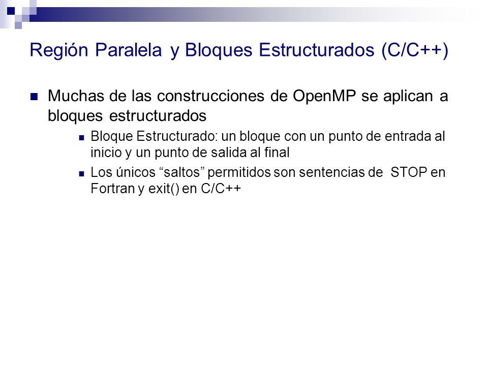 Región Paralela y Bloques Estructurados (C/C++) Muchas de las construcciones de OpenMP se aplican a bloques estructurados Bloque Estructurado: un bloq