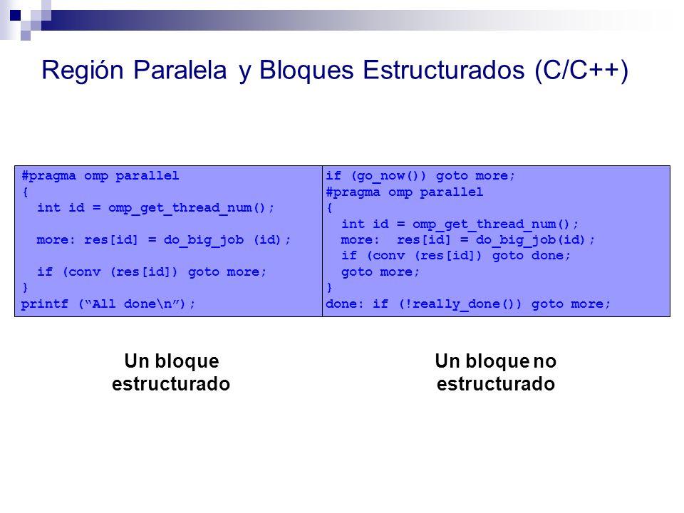 Región Paralela y Bloques Estructurados (C/C++) Un bloque estructurado Un bloque no estructurado if (go_now()) goto more; #pragma omp parallel { int i