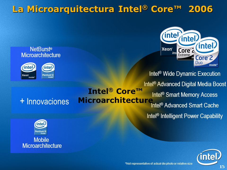 15 NetBurst ® Microarchitecture Mobile Microarchitecture + Innovaciones *Not representative of actual die photo or relative size Intel ® Wide Dynamic Execution Intel ® Advanced Digital Media Boost Intel ® Smart Memory Access Intel ® Advanced Smart Cache Intel ® Intelligent Power Capability Intel ® Core Microarchitecture La Microarquitectura Intel ® Core 2006
