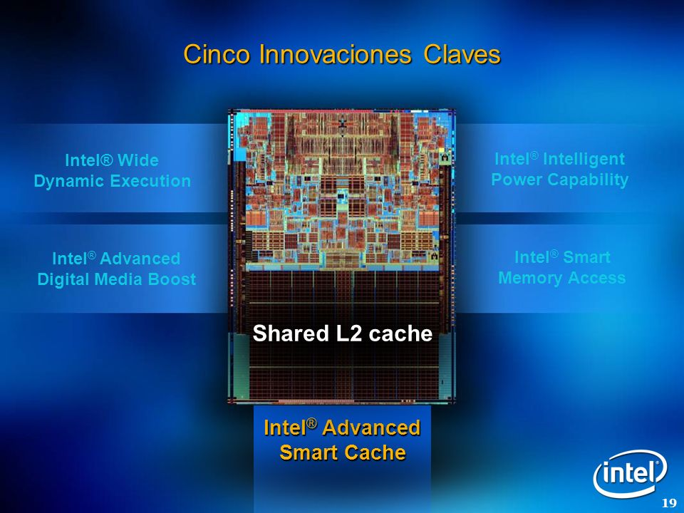 19 Cinco Innovaciones Claves Intel ® Advanced Smart Cache Intel ® Advanced Digital Media Boost Intel ® Smart Memory Access Intel ® Intelligent Power Capability Shared L2 cache Intel® Wide Dynamic Execution