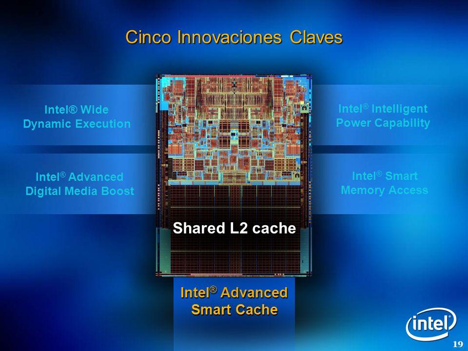 19 Cinco Innovaciones Claves Intel ® Advanced Smart Cache Intel ® Advanced Digital Media Boost Intel ® Smart Memory Access Intel ® Intelligent Power C