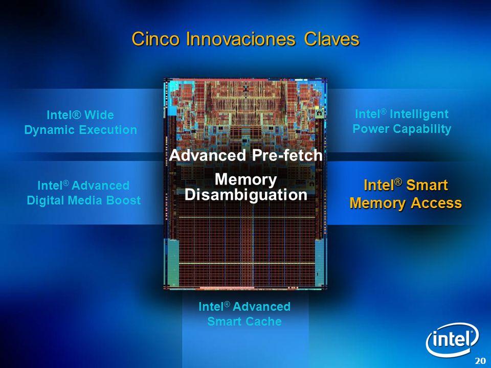 20 Intel ® Advanced Digital Media Boost Intel ® Advanced Smart Cache Cinco Innovaciones Claves Intel ® Smart Memory Access Intel ® Intelligent Power C