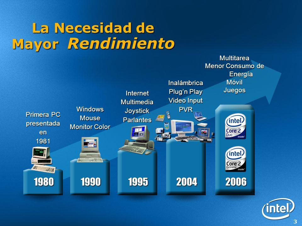 4 Un Cambio de Paradigma De 1 o MHz a Performance/Watt Documento Interno de Intel Septiembre 1999