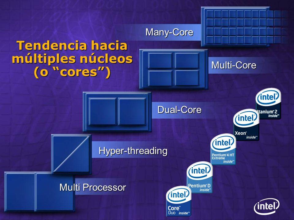 7 Tendencia hacia múltiples núcleos (o cores) Multi Processor Hyper-threading Dual-Core Multi-Core Many-Core
