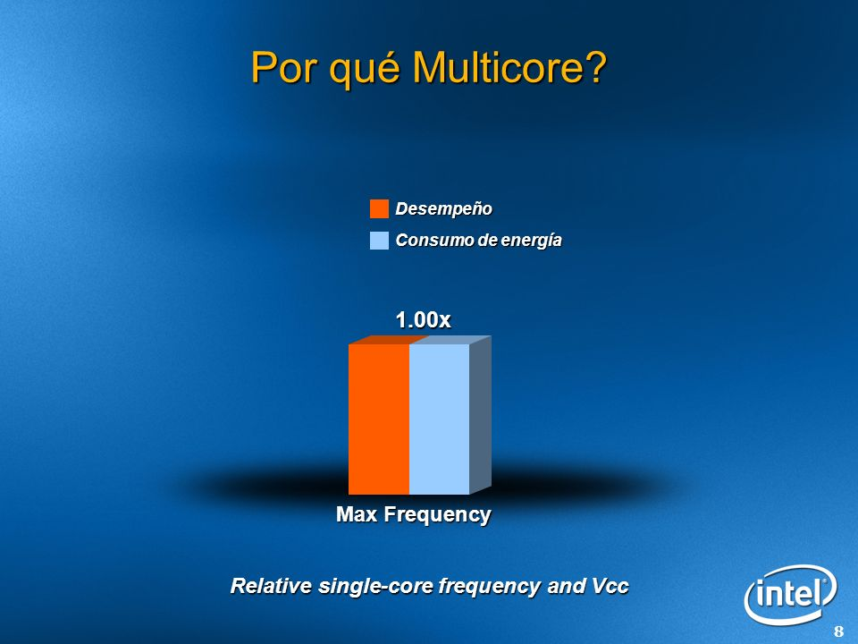 8 Por qué Multicore.