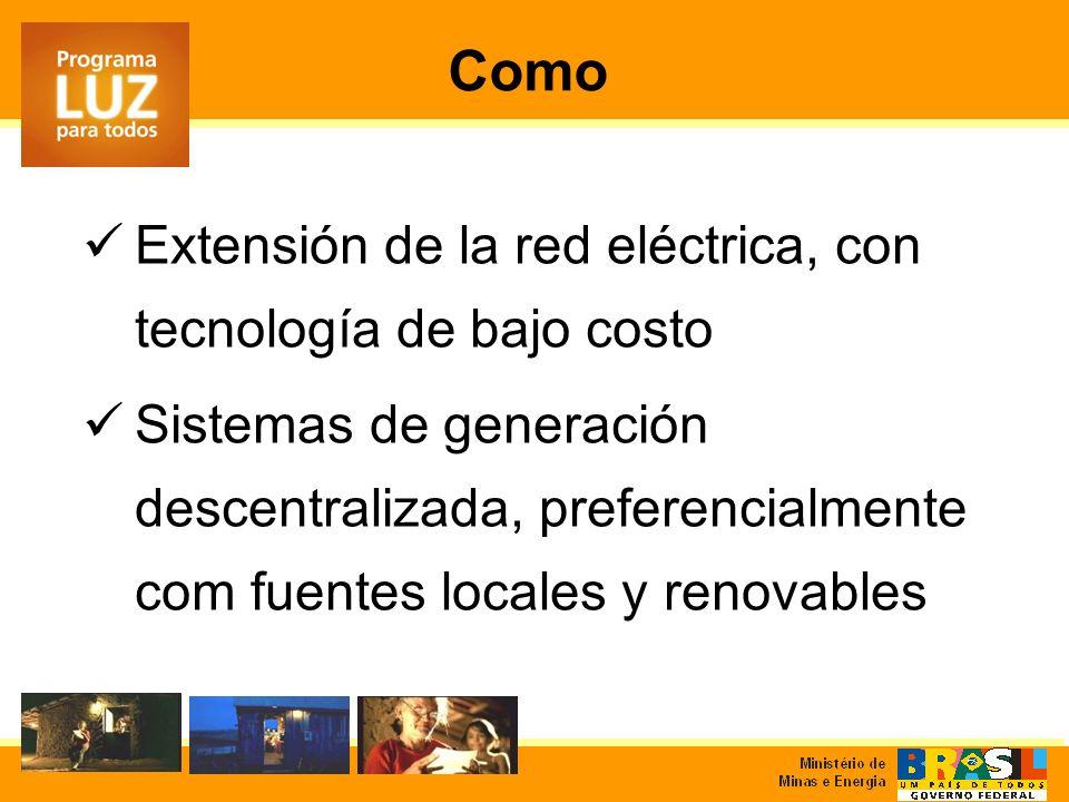 Recursos Ejecutores * CDE RGR Estados Fondos Sectoriales - 71,5% CDE: Subvención RGR: Financiamiento e Subvención Participación de los Estados - 14% Participación de 14,5% Total de inversiones previsto : R$ 20 bilhões * Concesionárias de energia elétrica y cooperativas de electrificación rural