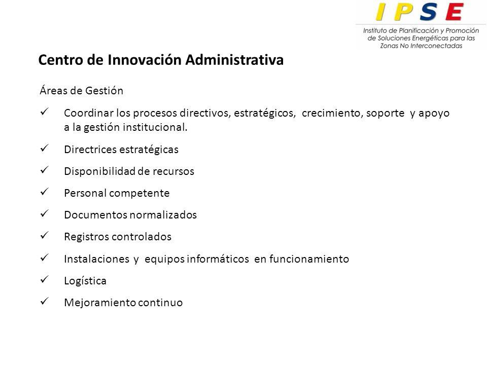 Áreas de Gestión Coordinar los procesos directivos, estratégicos, crecimiento, soporte y apoyo a la gestión institucional.