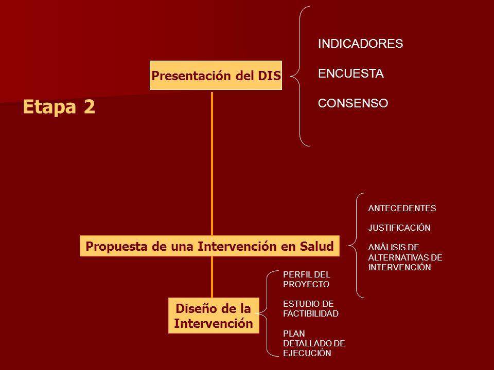 Etapa 2 Propuesta de una Intervención en Salud Diseño de la Intervención Presentación del DIS INDICADORES ENCUESTA CONSENSO ANTECEDENTES JUSTIFICACIÓN