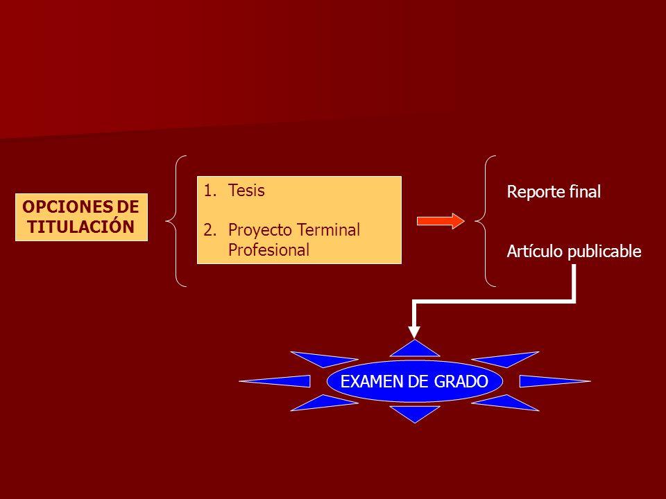 OPCIONES DE TITULACIÓN 1.Tesis 2.Proyecto Terminal Profesional Reporte final Artículo publicable EXAMEN DE GRADO