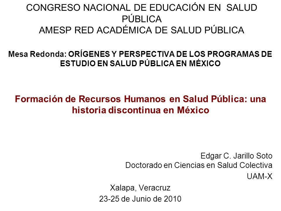 Formación de Recursos Humanos: confluencia de políticas Políticas de salud Políticas Educativas Procesos pedagógicos Formación de Recursos Humanos (FRH) Ciencia Y Tecnología