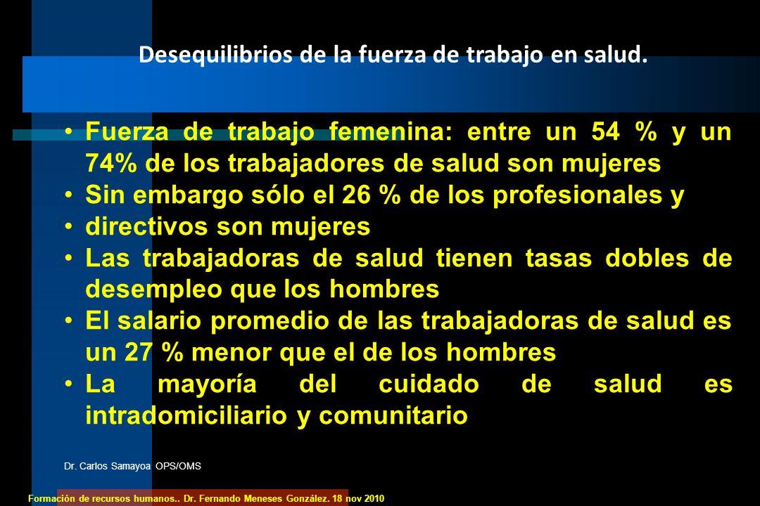 Formación de recursos humanos.. Dr. Fernando Meneses González. 18 nov 2010 Fuerza de trabajo femenina: entre un 54 % y un 74% de los trabajadores de s
