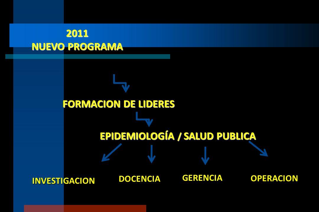 2011 NUEVO PROGRAMA FORMACION DE LIDERES EPIDEMIOLOGÍA / SALUD PUBLICA EPIDEMIOLOGÍA / SALUD PUBLICA INVESTIGACION DOCENCIA GERENCIA OPERACION