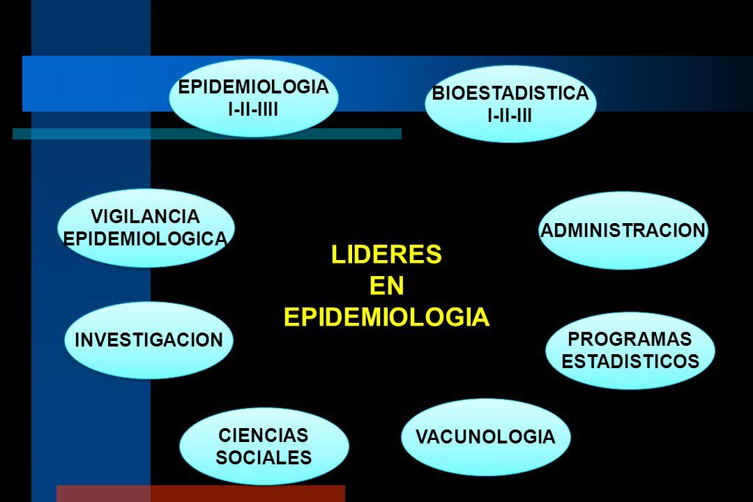 LIDERES EN EPIDEMIOLOGIA BIOESTADISTICA I-II-III BIOESTADISTICA I-II-III EPIDEMIOLOGIA I-II-IIII EPIDEMIOLOGIA I-II-IIII VACUNOLOGIA ADMINISTRACION IN