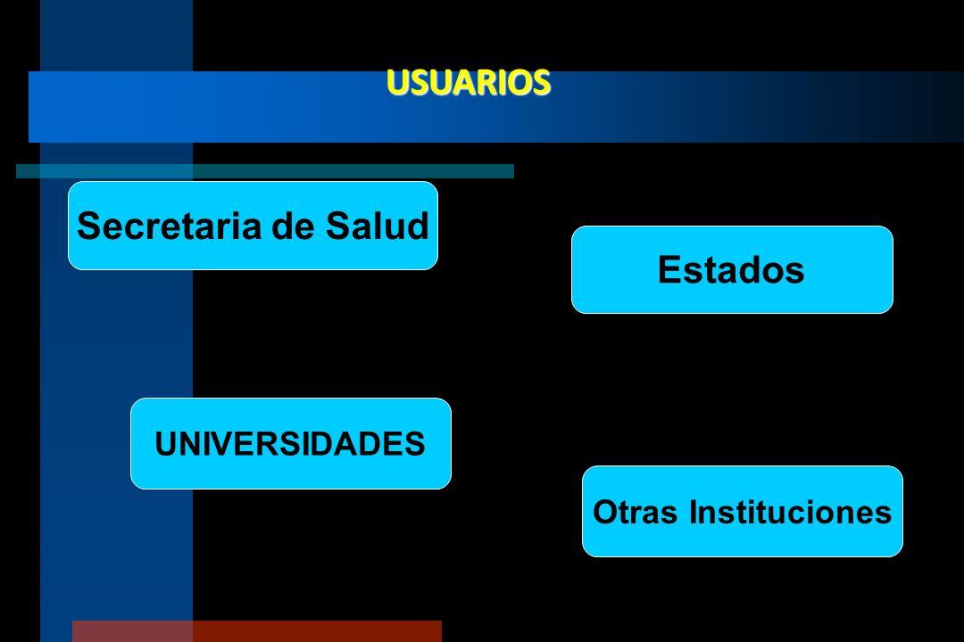 USUARIOS Estados Secretaria de Salud UNIVERSIDADES Otras Instituciones