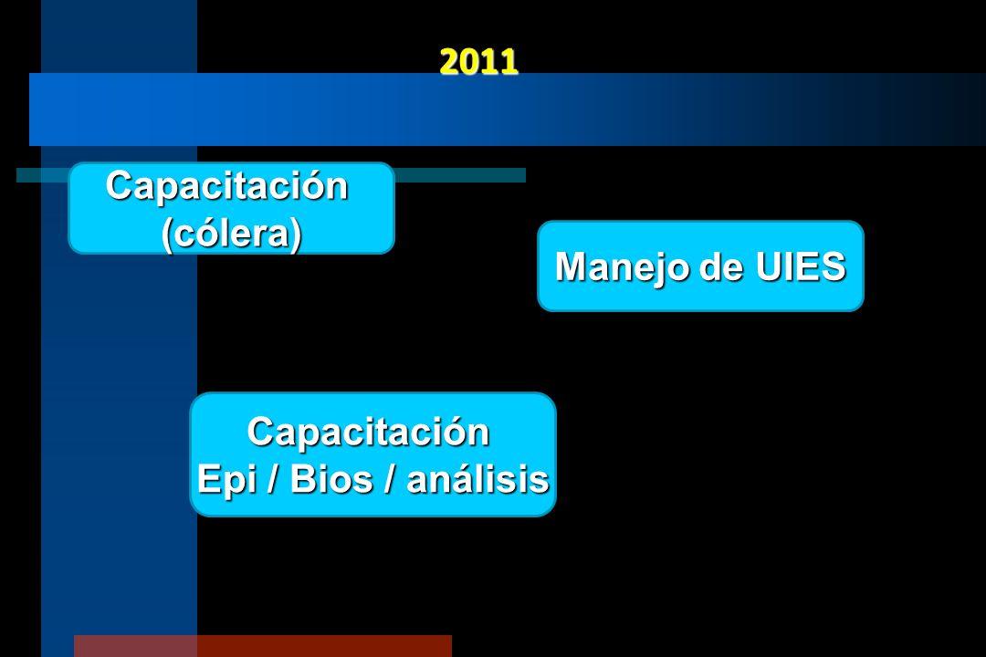 2011 Capacitación(cólera) Manejo de UIES Capacitación Epi / Bios / análisis