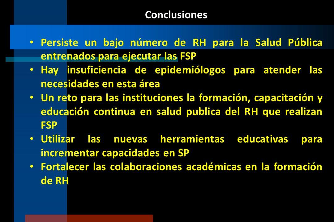 Conclusiones Persiste un bajo número de RH para la Salud Pública entrenados para ejecutar las FSP Hay insuficiencia de epidemiólogos para atender las