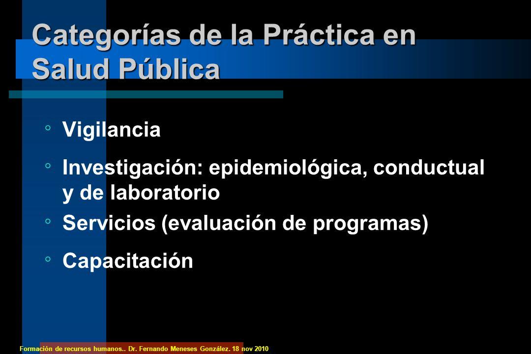 Formación de recursos humanos.. Dr. Fernando Meneses González. 18 nov 2010 Categorías de la Práctica en Salud Pública Vigilancia Investigación: epidem