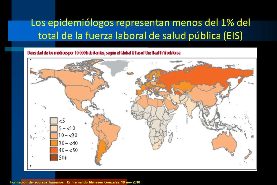Formación de recursos humanos.. Dr. Fernando Meneses González. 18 nov 2010 Los epidemiólogos representan menos del 1% del total de la fuerza laboral d