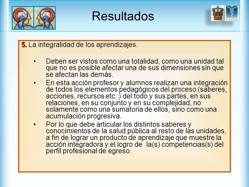 Resultados 5.5. La integralidad de los aprendizajes.