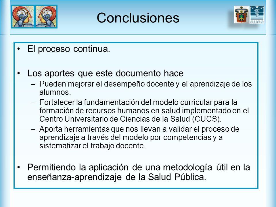 Conclusiones El proceso continua.