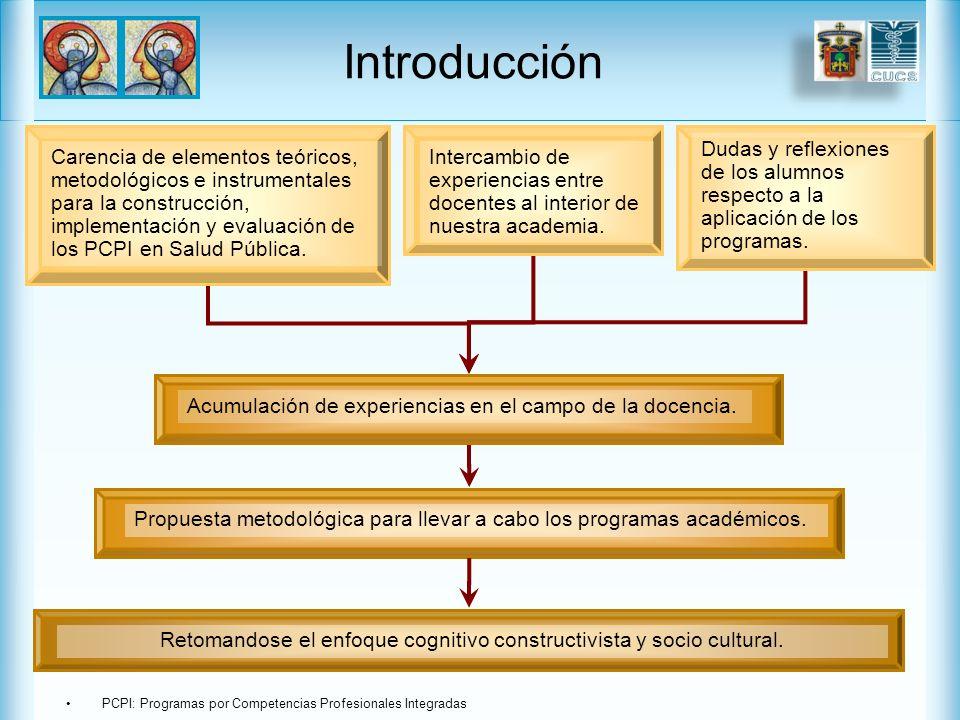 Introducción PCPI: Programas por Competencias Profesionales Integradas Carencia de elementos teóricos, metodológicos e instrumentales para la construcción, implementación y evaluación de los PCPI en Salud Pública.