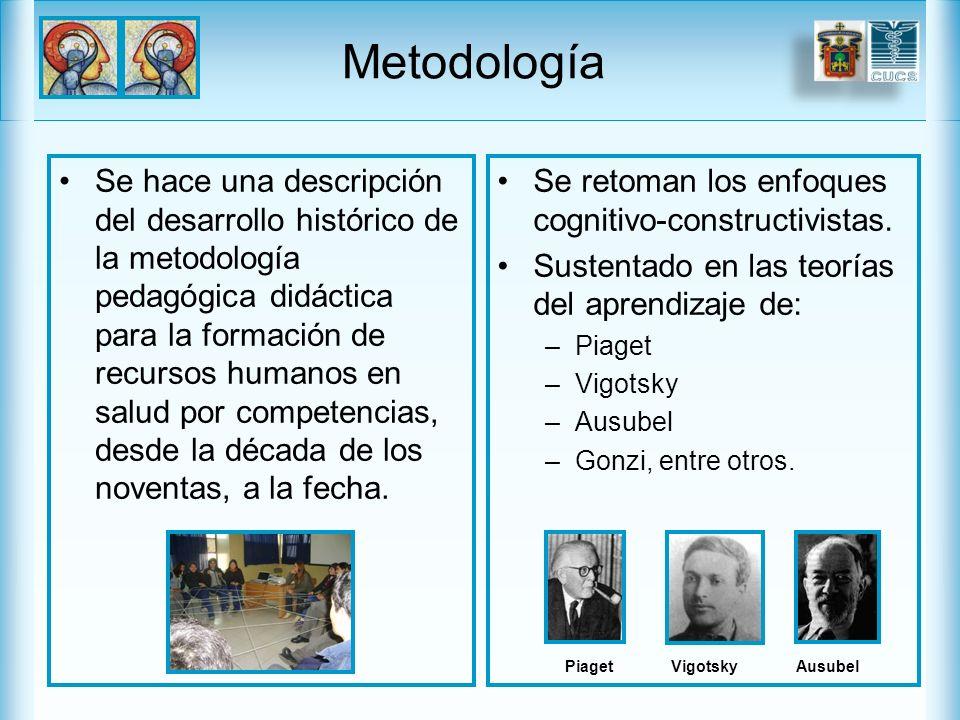 Metodología Se hace una descripción del desarrollo histórico de la metodología pedagógica didáctica para la formación de recursos humanos en salud por competencias, desde la década de los noventas, a la fecha.