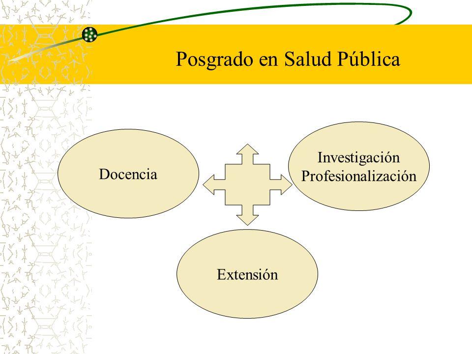 Docencia Investigación Profesionalización Extensión Posgrado en Salud Pública