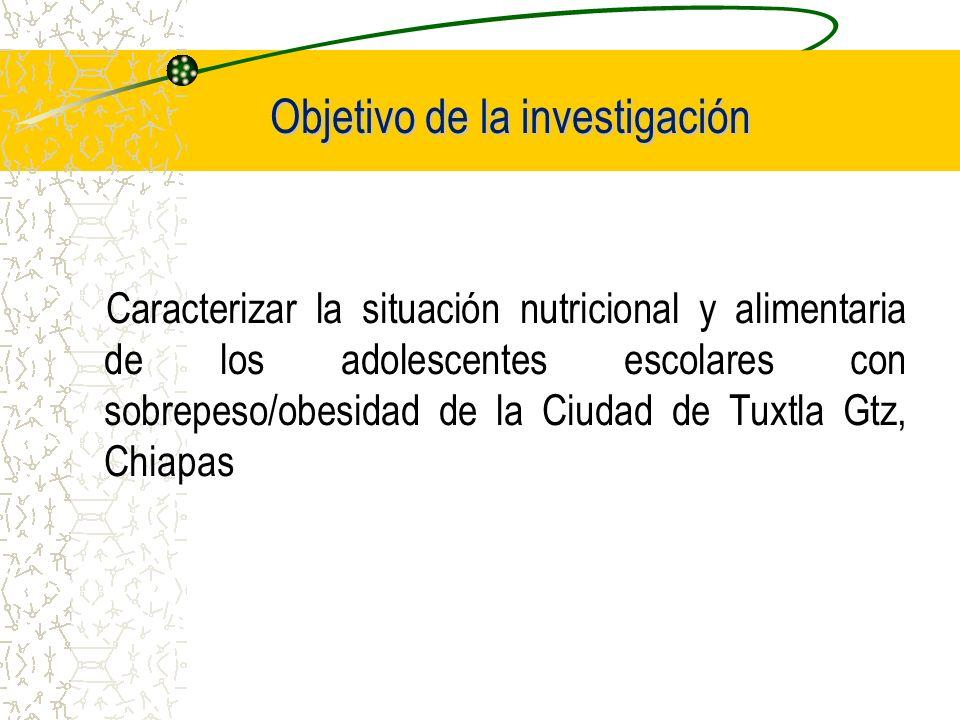 Objetivo de la investigación Caracterizar la situación nutricional y alimentaria de los adolescentes escolares con sobrepeso/obesidad de la Ciudad de