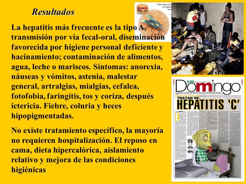 Resultados Resultados La hepatitis más frecuente es la tipo A, transmisión por vía fecal-oral, diseminación favorecida por higiene personal deficiente y hacinamiento; contaminación de alimentos, agua, leche o mariscos.