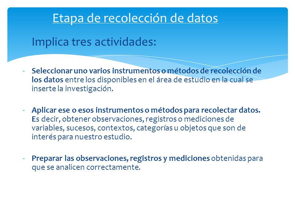 Implica tres actividades: -Seleccionar uno varios instrumentos o métodos de recolección de los datos entre los disponibles en el área de estudio en la