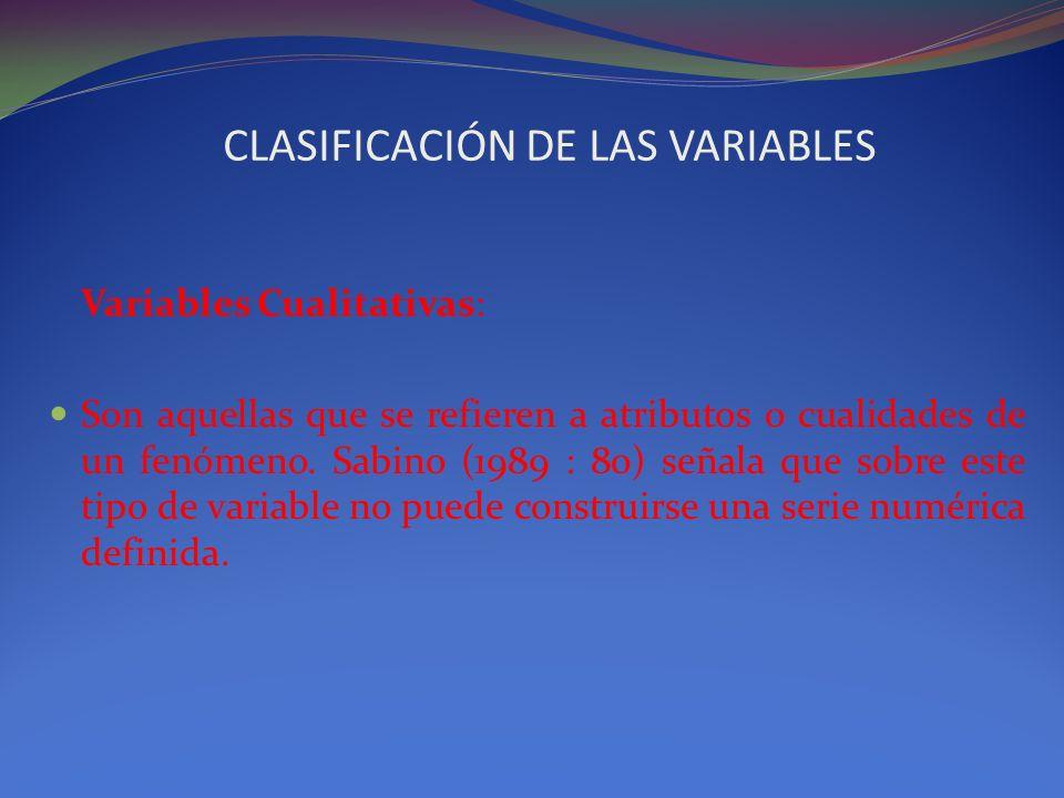 CLASIFICACIÓN DE LAS VARIABLES Variables Cualitativas: Son aquellas que se refieren a atributos o cualidades de un fenómeno. Sabino (1989 : 80) señala