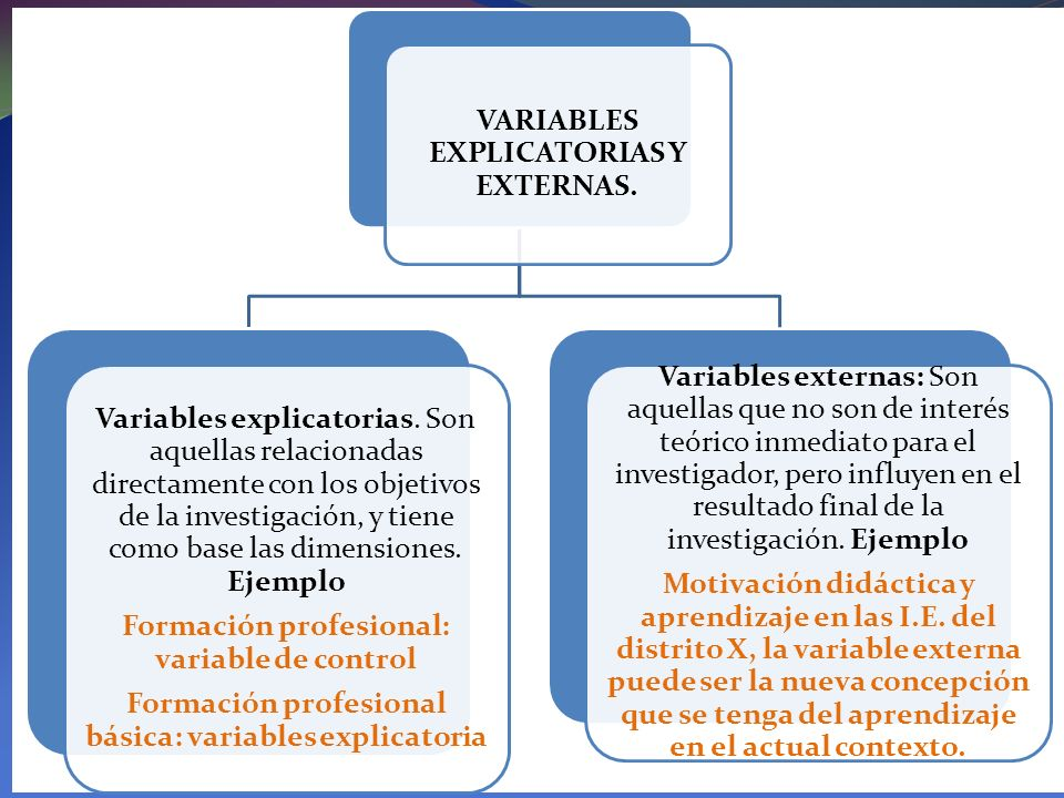 VARIABLES EXPLICATORIAS Y EXTERNAS.Variables explicatorias.