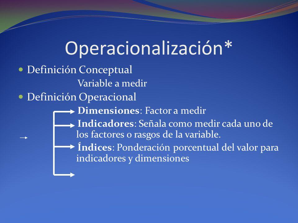 Operacionalización* Definición Conceptual Variable a medir Definición Operacional Dimensiones: Factor a medir Indicadores: Señala como medir cada uno