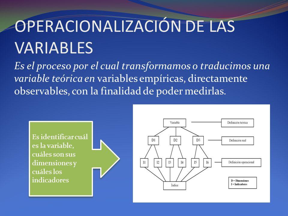OPERACIONALIZACIÓN DE LAS VARIABLES Es el proceso por el cual transformamos o traducimos una variable teórica en variables empíricas, directamente obs