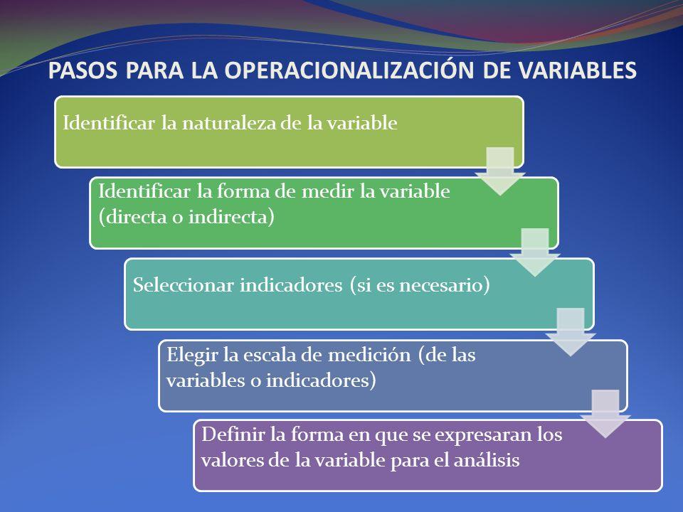 Definir la forma en que se expresaran los valores de la variable para el análisis Elegir la escala de medición (de las variables o indicadores) Selecc