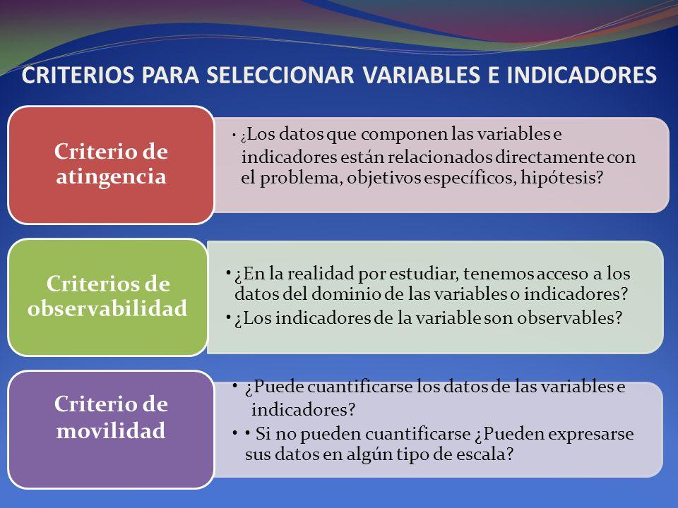 CRITERIOS PARA SELECCIONAR VARIABLES E INDICADORES ¿ Los datos que componen las variables e indicadores están relacionados directamente con el problem