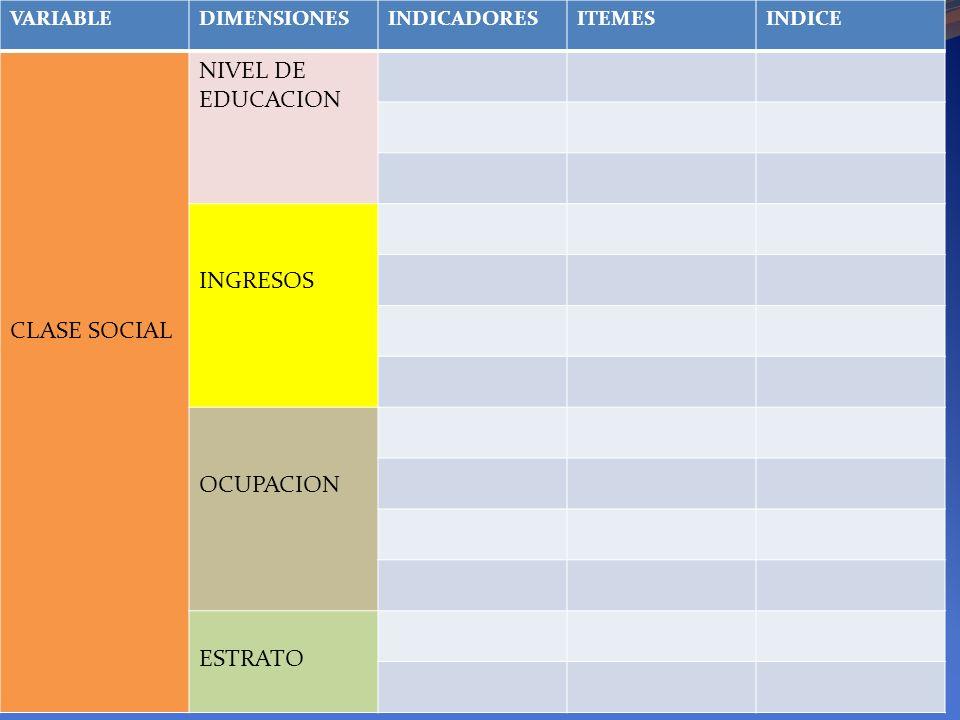 VARIABLEDIMENSIONESINDICADORESITEMESINDICE CLASE SOCIAL NIVEL DE EDUCACION INGRESOS OCUPACION ESTRATO