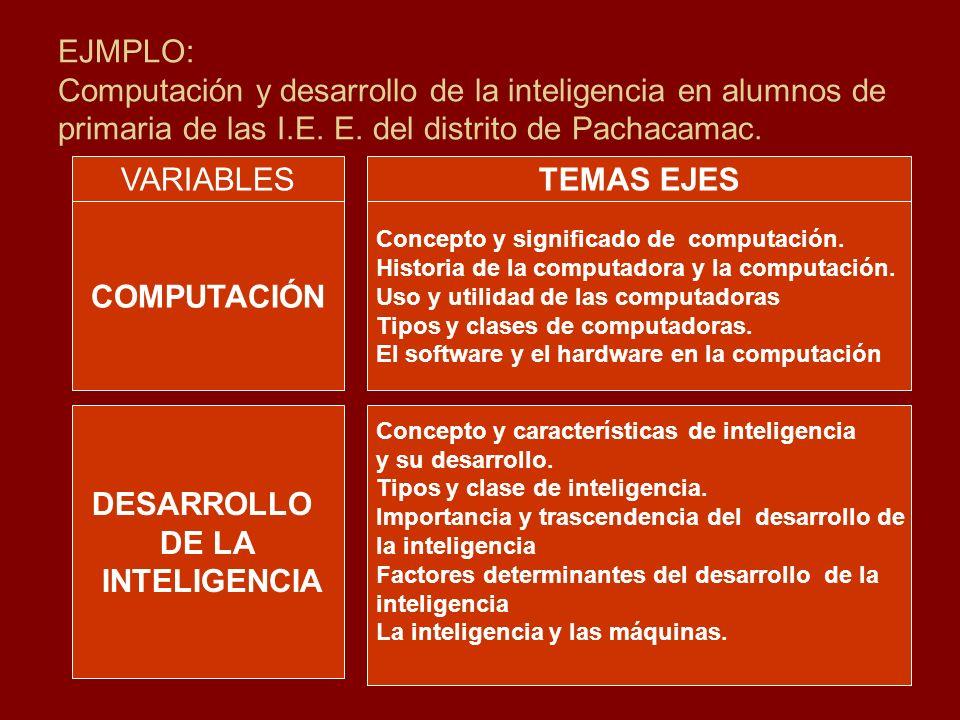 EJMPLO: Computación y desarrollo de la inteligencia en alumnos de primaria de las I.E. E. del distrito de Pachacamac. VARIABLESTEMAS EJES COMPUTACIÓN