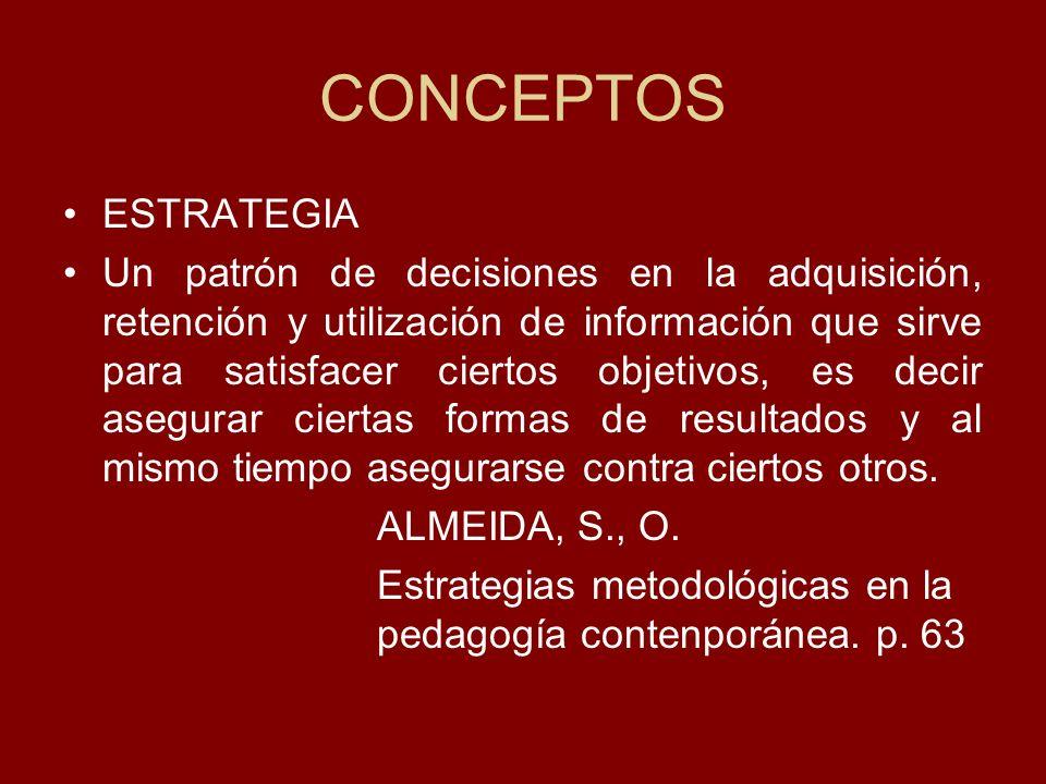 CONCEPTOS ESTRATEGIA Un patrón de decisiones en la adquisición, retención y utilización de información que sirve para satisfacer ciertos objetivos, es