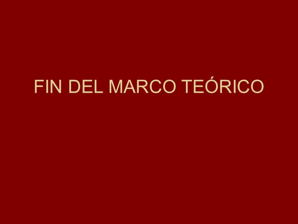 FIN DEL MARCO TEÓRICO