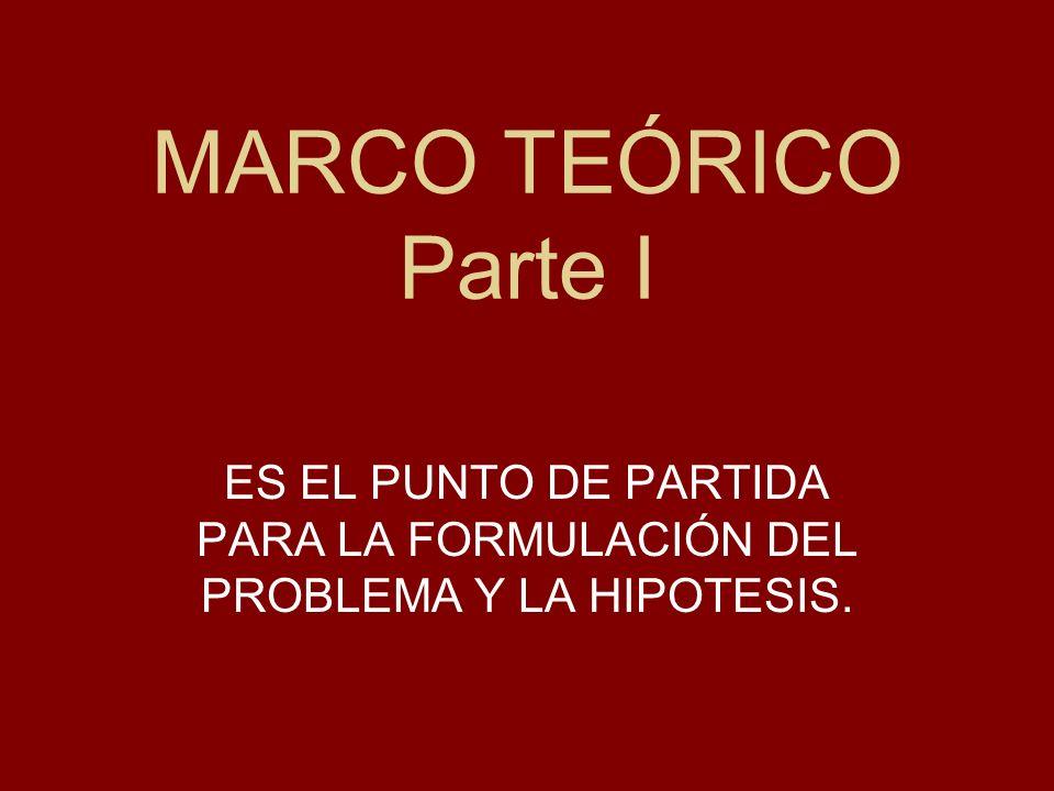 FUNCIONES DEL MARCO TEÓRICO Orienta y permite la definición y explicación de las variables e indicadores.