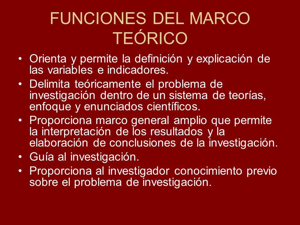FUNCIONES DEL MARCO TEÓRICO Orienta y permite la definición y explicación de las variables e indicadores. Delimita teóricamente el problema de investi