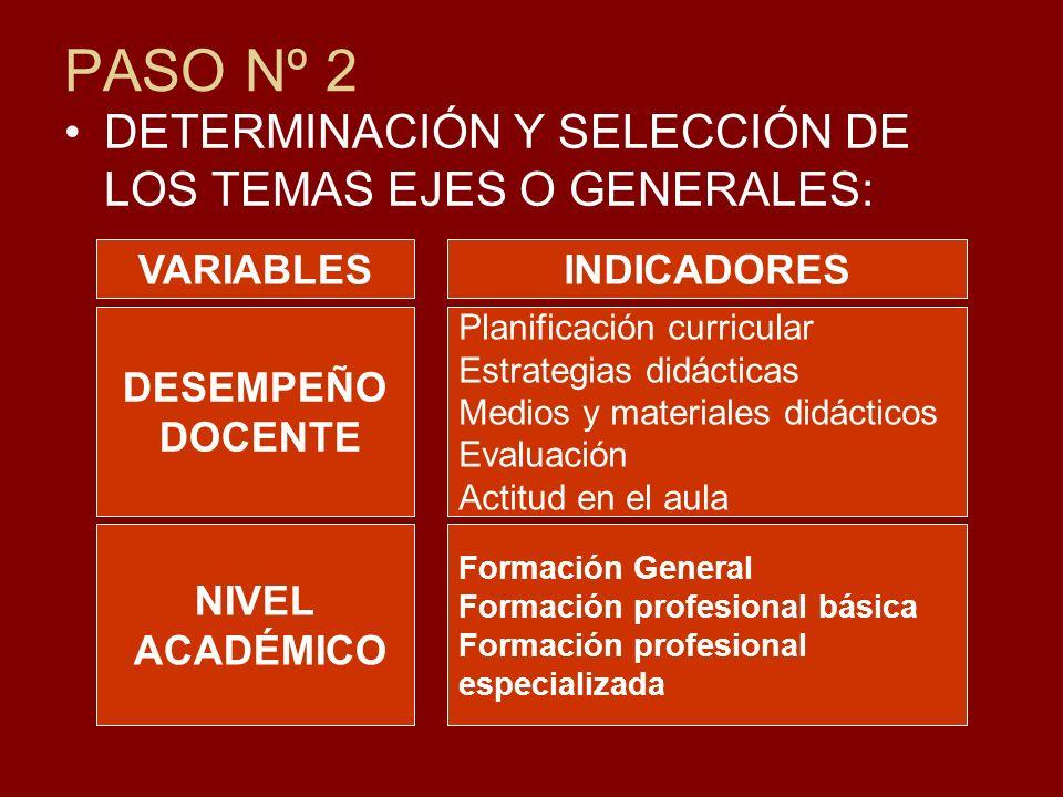 EJEMPLO: Calidad de aprendizaje en los centros educativos estatales del distrito de Villa Maria del Triunfo, 2007.