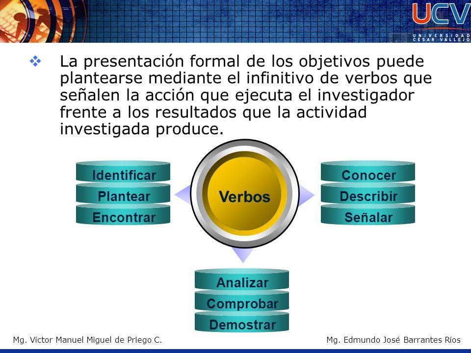 Mg. Víctor Manuel Miguel de Priego C. La presentación formal de los objetivos puede plantearse mediante el infinitivo de verbos que señalen la acción